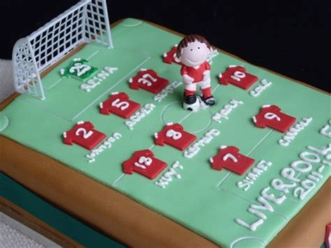 Lets Plan… The Perfect Liverpool Fc Themed Birthday Party
