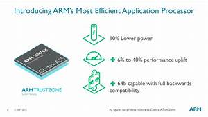 Arm Announces New Cortex-a35 Cpu