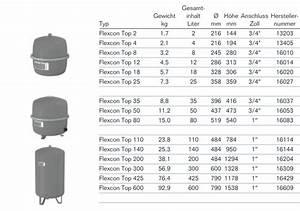 Heizung Größe Berechnen : solar ausdehnungsgef berechnen klimaanlage und heizung ~ Themetempest.com Abrechnung