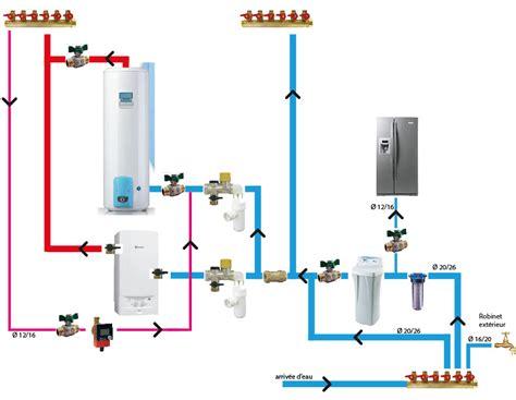 chaudiere gpl cumulus bouclage sanitaire page 1 productions d eau chaude chauffe eau