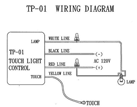 Zing Ear Touch Light Table Lamp Dimmer Switch