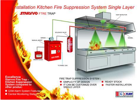 kitchen fire suppression system cv pandawa lima primatech