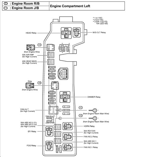 2002 Camry Fuse Box Diagram by 2015 Camry Fuse Box Diagram Wiring Library