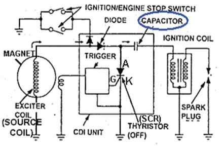 Memperbesar Pengapian Motor Dengan Kapasitor by Kapasitor Kondensor Pada Sepeda Motor Otomotif Mekanik Motor