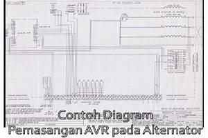 Mengenal Fungsi Avr Pada Generator Ac 3 Phase