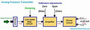 Smart Transmitters Lrv  U0026 Urv Instrumentation Tools
