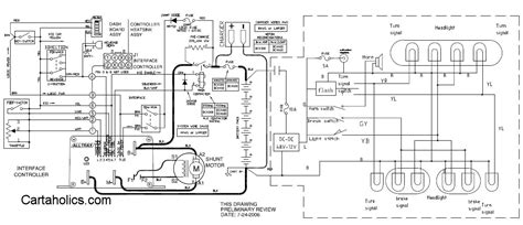 fairplay golf cart wiring diagram 2007 cartaholics golf cart
