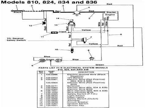 Murray Lawn Tractor Wiring Diagram Forums