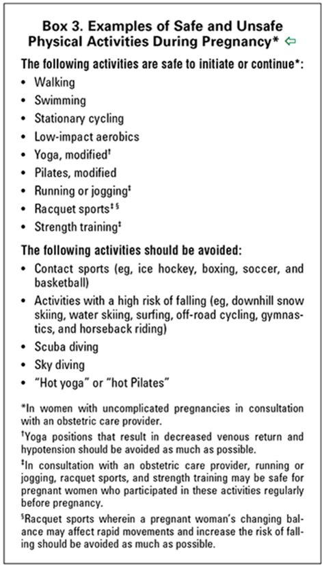 physical activity  exercise  pregnancy