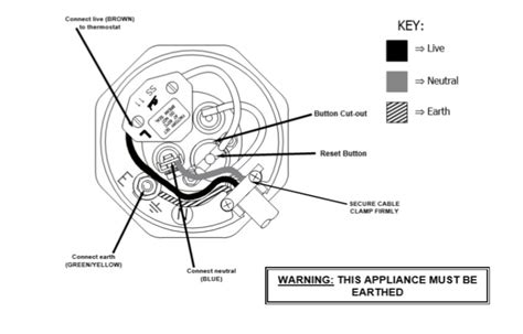 Immersion Heater Thermostat Wiring Diagram Ivoiregion