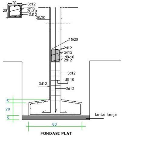pondasi rumah part  struktur rumahmembangun rumah