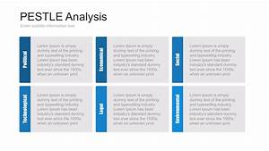 pest analysis template josemulinohouseco With pestel analysis template word