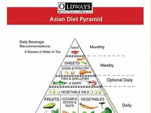 Asian Diet Oldways