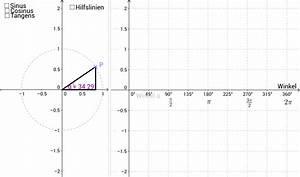 Winkel Mit Sinus Berechnen : sinus cosinus tangens am einheitskreis geogebra ~ Themetempest.com Abrechnung