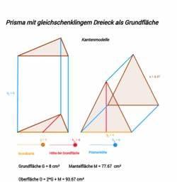 Oberflächeninhalt Prisma Berechnen : prismen geogebra ~ Themetempest.com Abrechnung