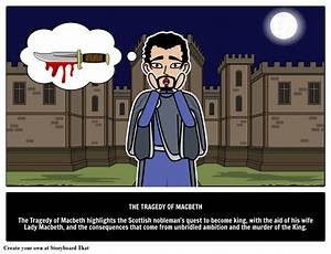The Tragedy of ... Macbeth Sparknotes