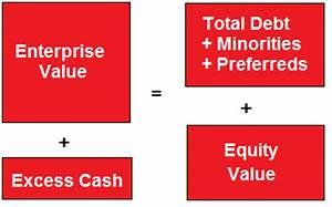 Enterprise Value Berechnen : valuation a conceptual overview street of walls ~ Themetempest.com Abrechnung