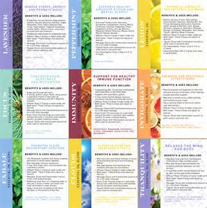 Printable Essential Oil Charts