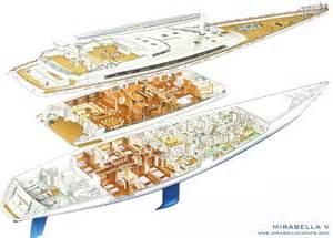 designing floor plans yacht m5 a 75m superyacht charterworld