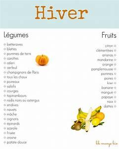 Légume D Hiver : fruits et l gumes d 39 hiver utile en 2019 ~ Melissatoandfro.com Idées de Décoration
