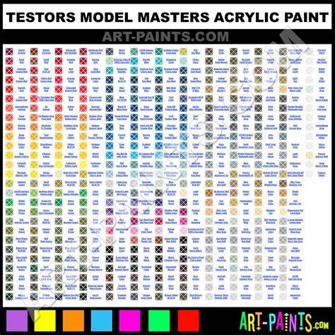 grabber blue model master acrylic paints 2764 grabber