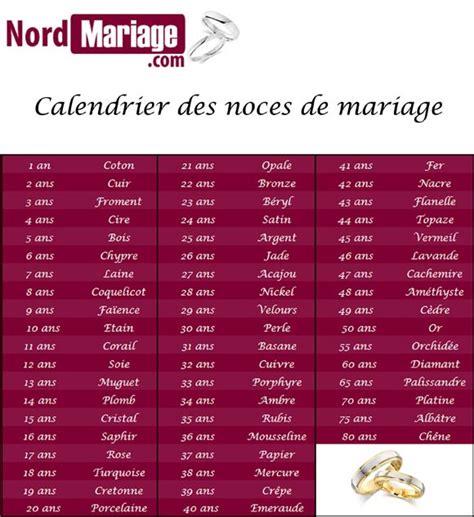 les noces de mariage mariage les noces de mariage