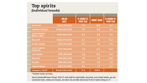 american spirit flavors colors new flavors packages boost spirits category 2013 04 11