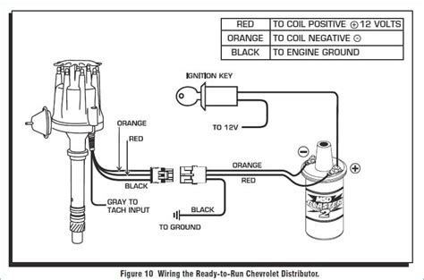 3 Wire Distributor Wiring Diagram distributor drawing at paintingvalley explore