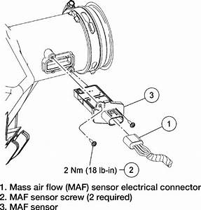 Ford Expedition Mass Air Flow Sensor Location