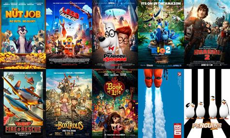 Best Animated Movies Of 2014