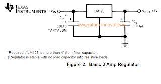 Amp Fixed Voltage Regulator