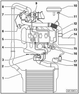 Engine Turbo Diagram