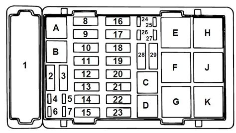2006 Ford E 350 Fuse Diagram by 2006 Ford E350 Fuse Panel Diagram Wiring Diagram And