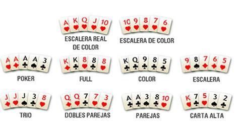 Reglas Del Poker Conociendo El Deporte Mental Pokerchilecl