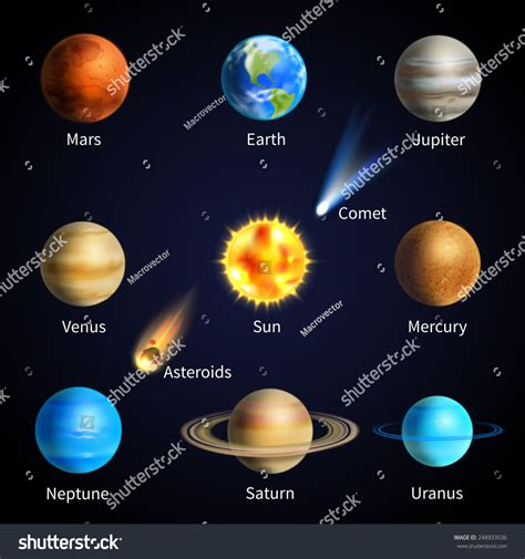 Realistic Solar System Planets Space Objects Stock Vector ...