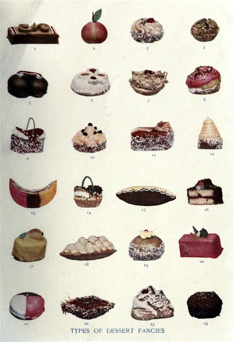 all kinds of desserts file types of dessert fancies jpeg wikimedia commons