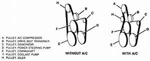 gmc 5 3l serpentine belt routing diagram gmc free engine With chevy 350 belt routing diagram in addition s10 serpentine belt diagram