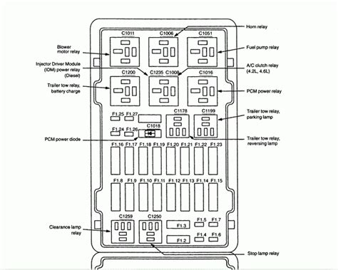 2000 Econoline Fuse Diagram by 2004 Ford Fuse Box Diagram Fuse Box And Wiring Diagram