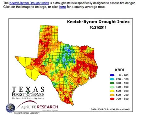 Update On Drought In Texas And Surrounding Region