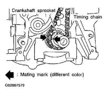 i need diagram of timing chain marks for a 02 solved fixya