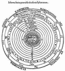 Greek mythology based on truth? Planets evidence