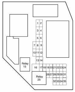 Ford Ranger  2006  - Fuse Box Diagram