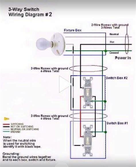 61 best house 120v 240v wiring on