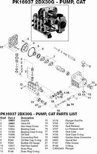 Monsoon    Excell Pressure Washer Mh5500h Parts Breakdown