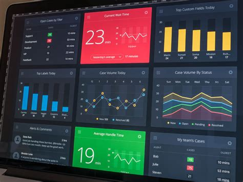 showcase  beautiful dashboard ui designs templates perfect