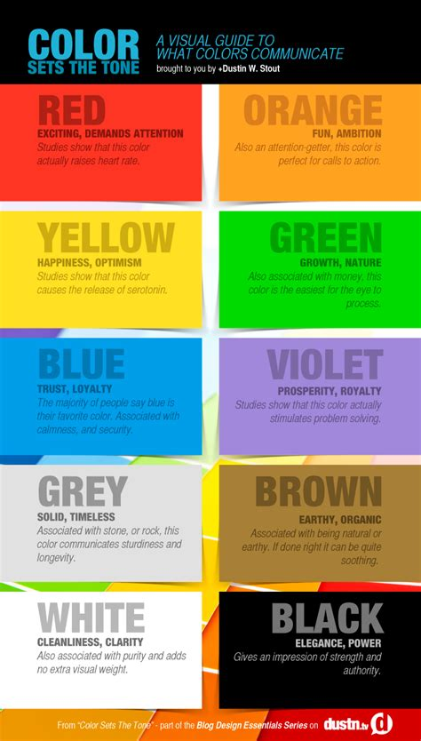 colors meaning the meaning of colors gaming and