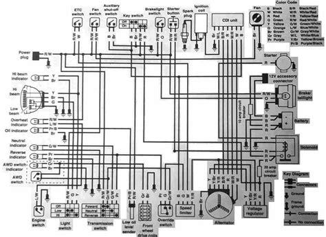 2004 Arctic Cat 250 Wiring Diagram Schematic by Polaris 600 Wiring Diagram At Rascal Webtor Me