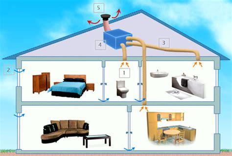 vmc chambre humide la ventilation mécaniquement contrôlée vmc