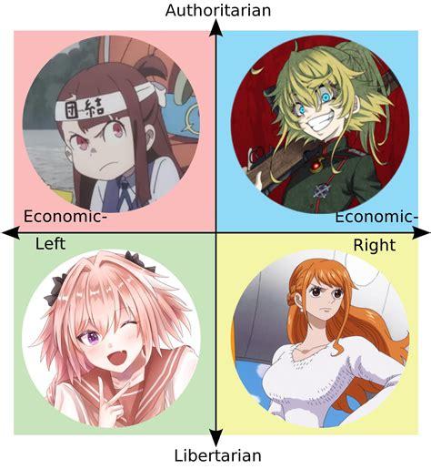 15 Profile Pic Anime Meme Pfp Woolseygirls Meme