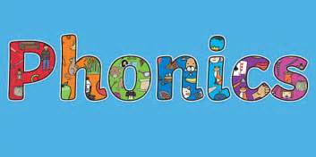 Phonics Display Lettering  Letters, Letter, Displays, Phonic